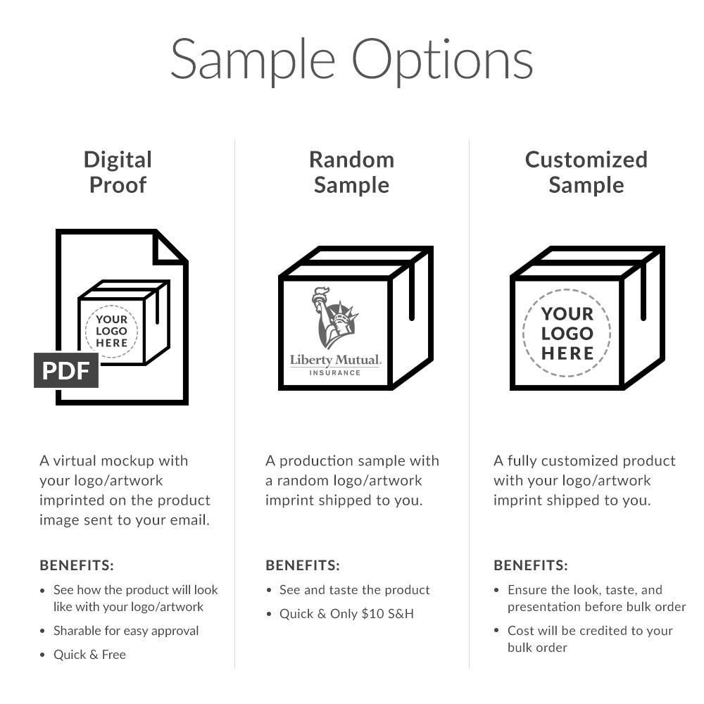 Custom Wifi Smart Home Kit
